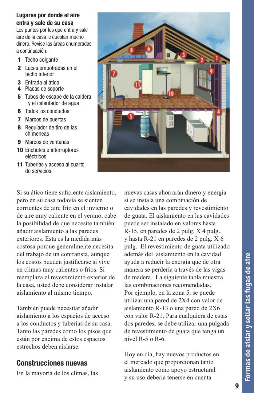 GUIA DE AHORRO EN CASA11